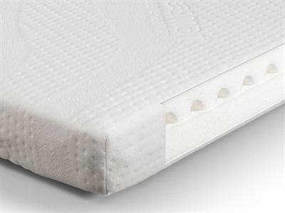Julian Bowen Clima Smart Foam Cot Mattress